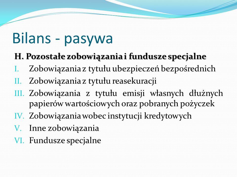 Bilans - pasywa H.Pozostałe zobowiązania i fundusze specjalne I.