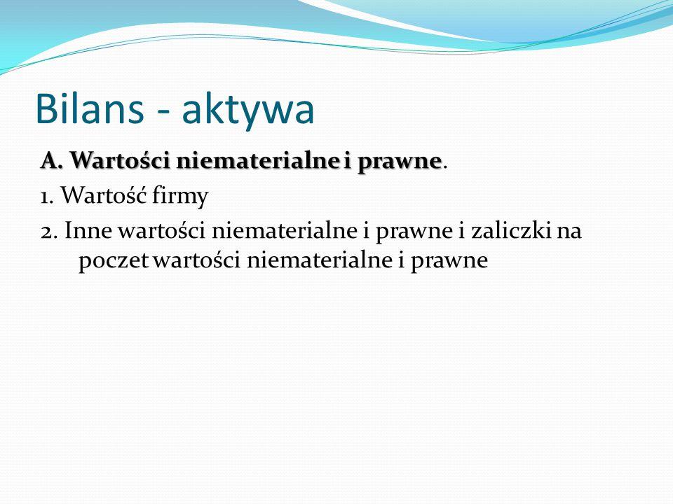 Bilans - aktywa A.Wartości niematerialne i prawne A.