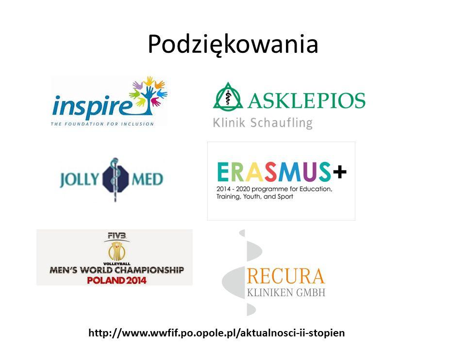 Podziękowania http://www.wwfif.po.opole.pl/aktualnosci-ii-stopien