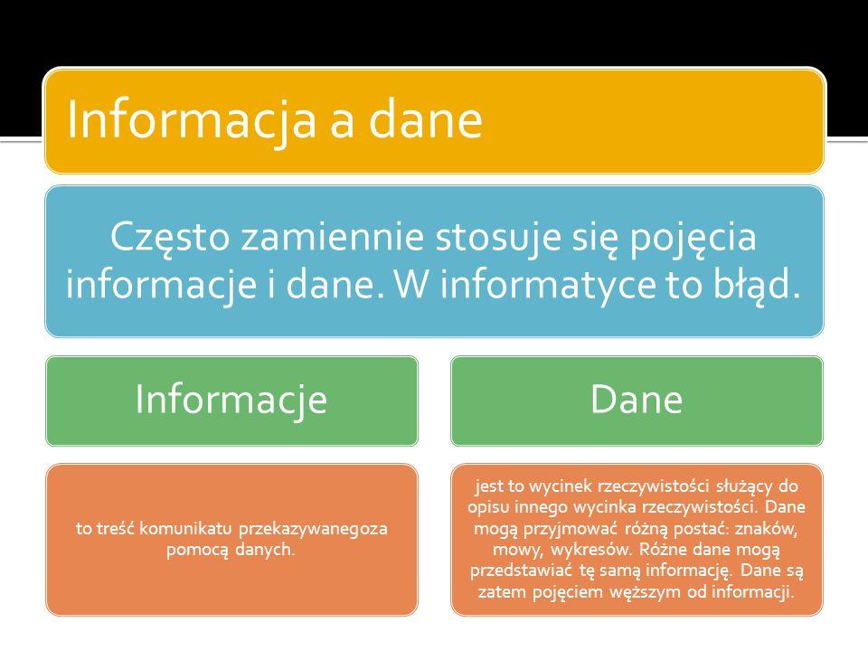 Informacja a dane Często zamiennie stosuje się pojęcia informacje i dane. W informatyce to błąd. Informacje to treść komunikatu przekazywanegoza pomoc