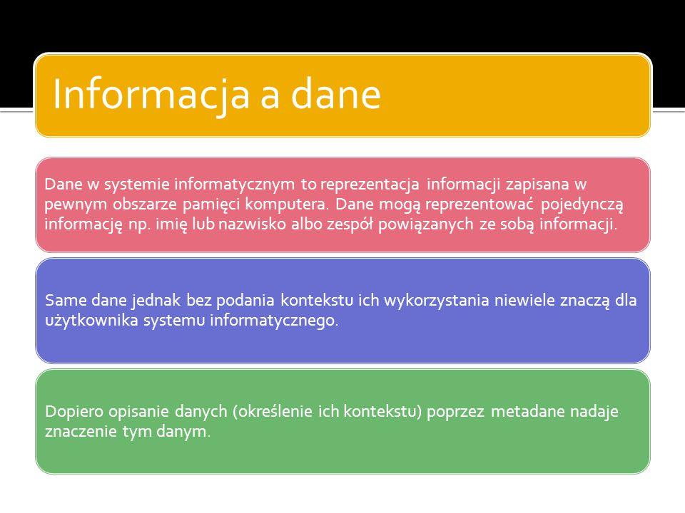 Informacja a dane Dane w systemie informatycznym to reprezentacja informacji zapisana w pewnym obszarze pamięci komputera. Dane mogą reprezentować poj