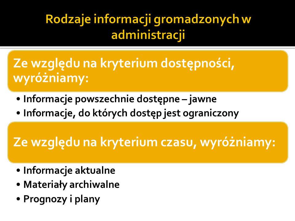 Ze względu na kryterium dostępności, wyróżniamy: Informacje powszechnie dostępne – jawne Informacje, do których dostęp jest ograniczony Ze względu na