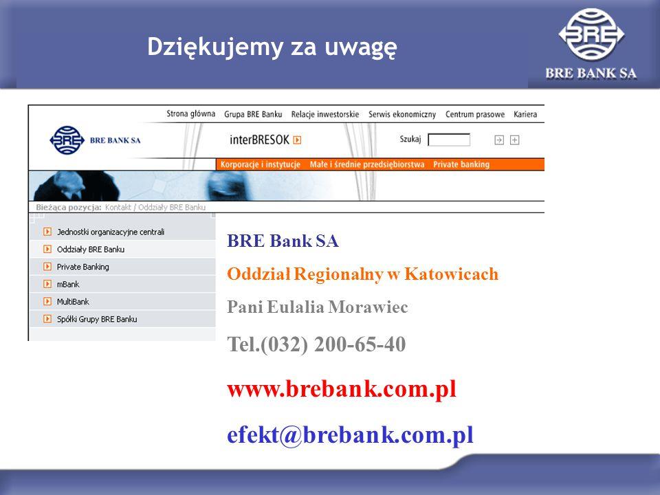 Dziękujemy za uwagę BRE Bank SA Oddział Regionalny w Katowicach Pani Eulalia Morawiec Tel.(032) 200-65-40 www.brebank.com.pl efekt@brebank.com.pl