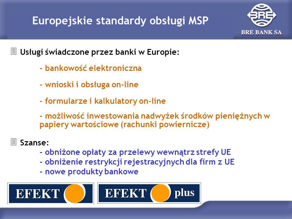 Europejskie standardy obsługi MSP  Usługi świadczone przez banki w Europie: - bankowość elektroniczna - wnioski i obsługa on-line - formularze i kalkulatory on-line - możliwość inwestowania nadwyżek środków pieniężnych w papiery wartościowe (rachunki powiernicze)  Szanse: - obniżone opłaty za przelewy wewnątrz strefy UE - obniżenie restrykcji rejestracyjnych dla firm z UE - nowe produkty bankowe