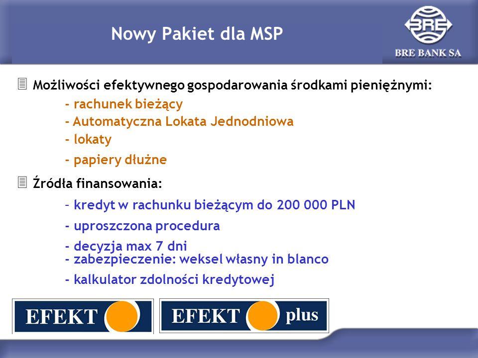 Nowy Pakiet dla MSP  Możliwości efektywnego gospodarowania środkami pieniężnymi: - rachunek bieżący - Automatyczna Lokata Jednodniowa - lokaty - papiery dłużne  Źródła finansowania: – kredyt w rachunku bieżącym do 200 000 PLN - uproszczona procedura - decyzja max 7 dni - zabezpieczenie: weksel własny in blanco - kalkulator zdolności kredytowej