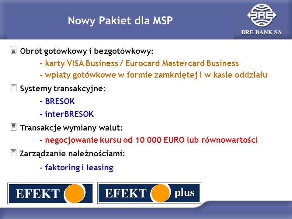 Nowy Pakiet dla MSP  Obrót gotówkowy i bezgotówkowy: - karty VISA Business / Eurocard Mastercard Business - wpłaty gotówkowe w formie zamkniętej i w kasie oddziału  Systemy transakcyjne: - BRESOK - interBRESOK  Transakcje wymiany walut: - negocjowanie kursu od 10 000 EURO lub równowartości  Zarządzanie należnościami: - faktoring i leasing