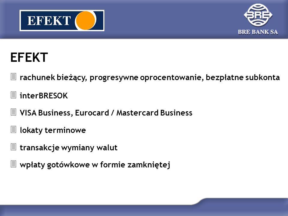 EFEKT  rachunek bieżący, progresywne oprocentowanie, bezpłatne subkonta  interBRESOK  VISA Business, Eurocard / Mastercard Business  lokaty termin