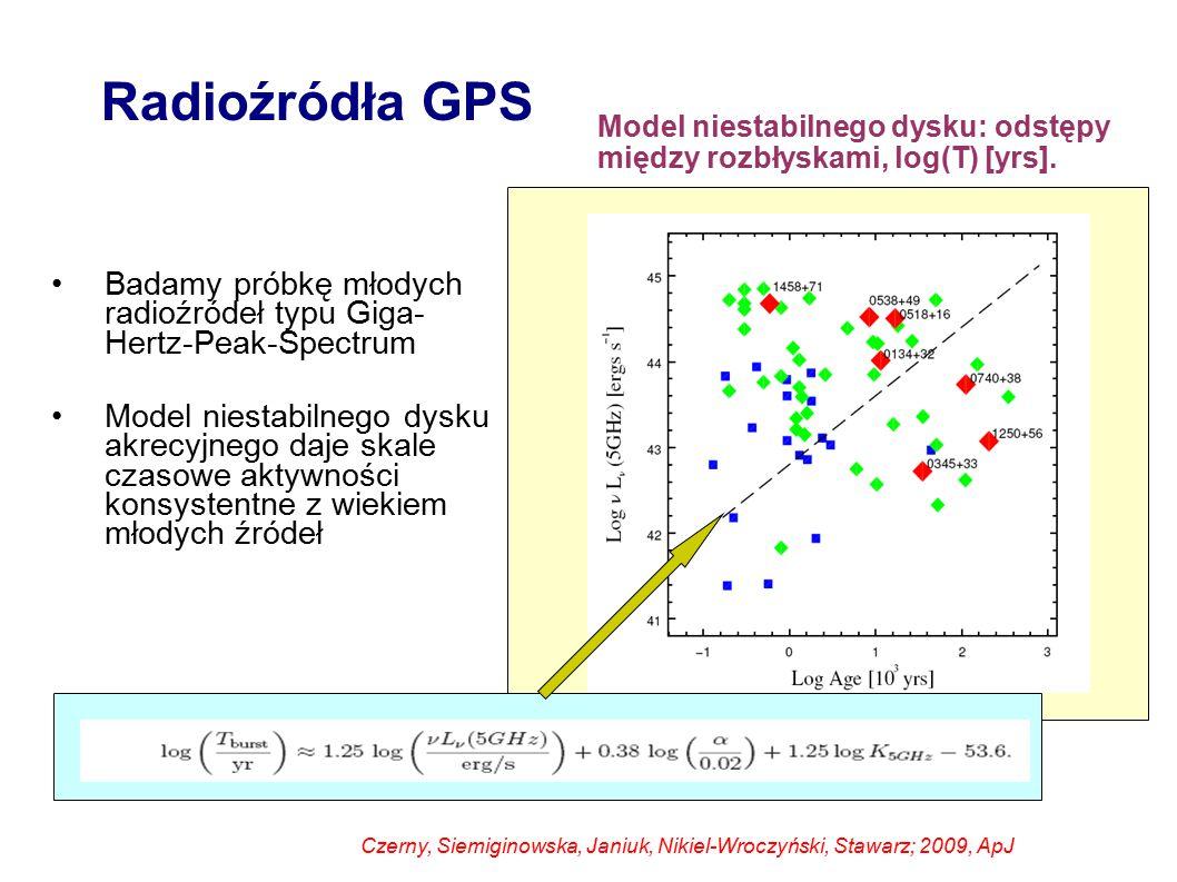 Radioźródła GPS Badamy próbkę młodych radioźródeł typu Giga- Hertz-Peak-Spectrum Model niestabilnego dysku akrecyjnego daje skale czasowe aktywności konsystentne z wiekiem młodych źródeł Czerny, Siemiginowska, Janiuk, Nikiel-Wroczyński, Stawarz; 2009, ApJ Model niestabilnego dysku: odstępy między rozbłyskami, log(T) [yrs].