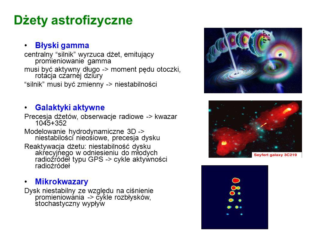 Dżety astrofizyczne Błyski gamma centralny silnik wyrzuca dżet, emitujący promieniowanie gamma musi być aktywny długo -> moment pędu otoczki, rotacja czarnej dziury silnik musi być zmienny -> niestabilności Galaktyki aktywne Precesja dżetów, obserwacje radiowe -> kwazar 1045+352 Modelowanie hydrodynamiczne 3D -> niestabilości nieosiowe, precesja dysku Reaktywacja dżetu: niestabilność dysku akrecyjnego w odniesieniu do młodych radioźródeł typu GPS -> cykle aktywności radioźródeł Mikrokwazary Dysk niestabilny ze względu na ciśnienie promieniowania -> cykle rozbłysków, stochastyczny wypływ