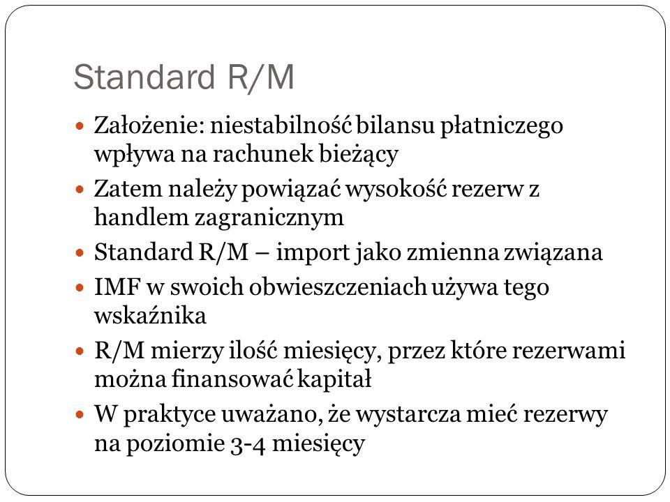 Standard R/M Założenie: niestabilność bilansu płatniczego wpływa na rachunek bieżący Zatem należy powiązać wysokość rezerw z handlem zagranicznym Standard R/M – import jako zmienna związana IMF w swoich obwieszczeniach używa tego wskaźnika R/M mierzy ilość miesięcy, przez które rezerwami można finansować kapitał W praktyce uważano, że wystarcza mieć rezerwy na poziomie 3-4 miesięcy
