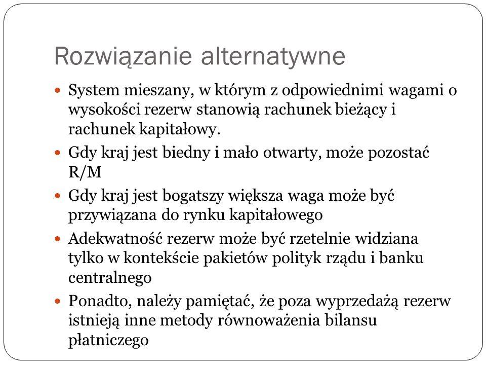 Rozwiązanie alternatywne System mieszany, w którym z odpowiednimi wagami o wysokości rezerw stanowią rachunek bieżący i rachunek kapitałowy. Gdy kraj