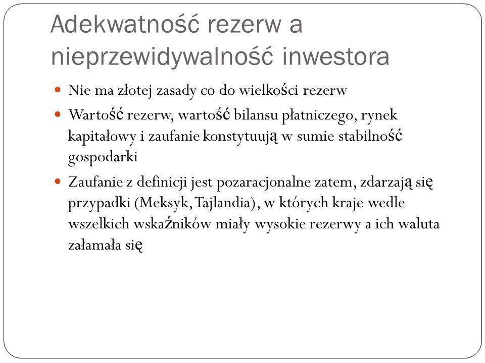 Adekwatność rezerw a nieprzewidywalność inwestora Nie ma złotej zasady co do wielko ś ci rezerw Warto ść rezerw, warto ść bilansu płatniczego, rynek k
