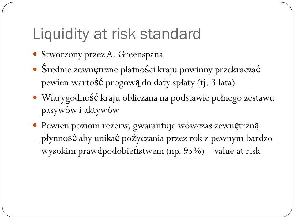 Liquidity at risk standard Stworzony przez A. Greenspana Ś rednie zewn ę trzne płatno ś ci kraju powinny przekracza ć pewien warto ść progow ą do daty