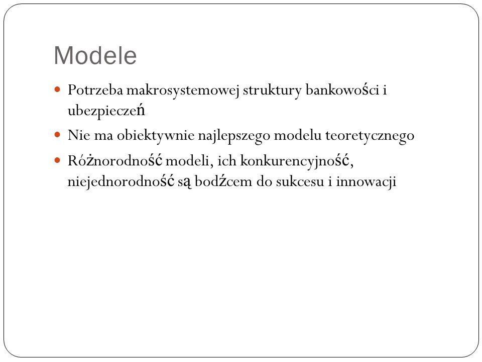 Modele Potrzeba makrosystemowej struktury bankowo ś ci i ubezpiecze ń Nie ma obiektywnie najlepszego modelu teoretycznego Ró ż norodno ść modeli, ich konkurencyjno ść, niejednorodno ść s ą bod ź cem do sukcesu i innowacji
