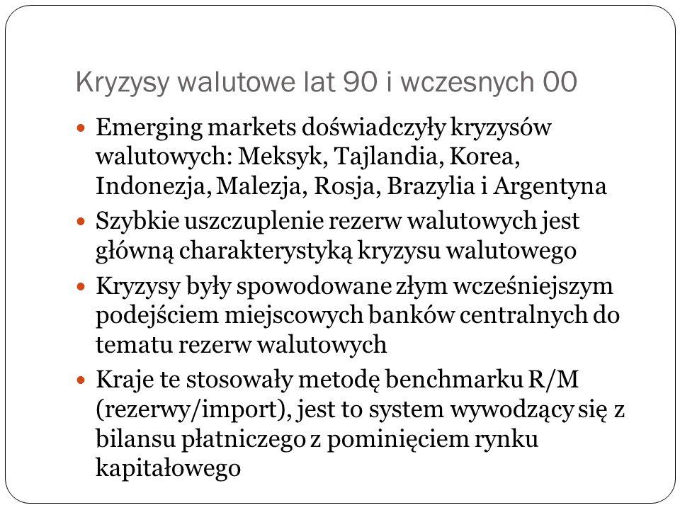Kryzysy walutowe lat 90 i wczesnych 00 Emerging markets doświadczyły kryzysów walutowych: Meksyk, Tajlandia, Korea, Indonezja, Malezja, Rosja, Brazylia i Argentyna Szybkie uszczuplenie rezerw walutowych jest główną charakterystyką kryzysu walutowego Kryzysy były spowodowane złym wcześniejszym podejściem miejscowych banków centralnych do tematu rezerw walutowych Kraje te stosowały metodę benchmarku R/M (rezerwy/import), jest to system wywodzący się z bilansu płatniczego z pominięciem rynku kapitałowego