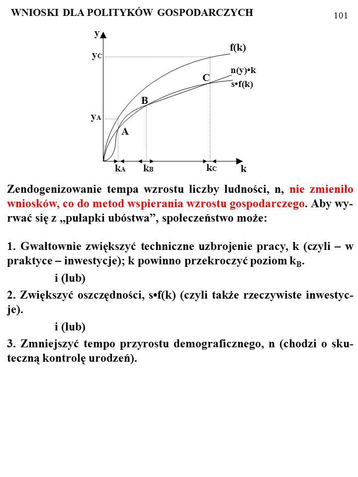 100 Po zendogenizowaniu tempa wzrostu liczby ludności, n, w gospo- darce nadal pojawiać się mogą stabilne i niestabilne stany wzrostu zrównoważonego [sf(k)=nk].