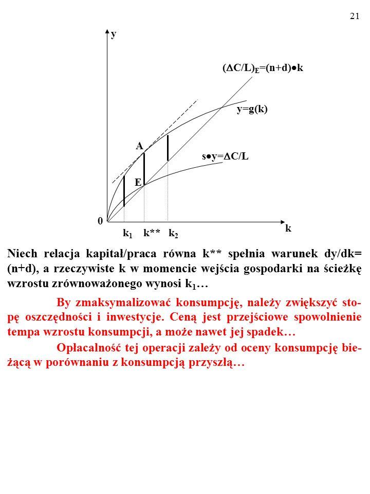 20 Niech relacja kapitał/praca równa k** spełnia warunek dy/dk= (n+d), a rzeczywiste k w momencie wejścia gospodarki na ścieżkę wzrostu zrównoważonego wynosi k 1 … A 0 k k 1 k** k 2 (  C/L) E =(n+d)  k y=g(k) E y s  y=  C/L