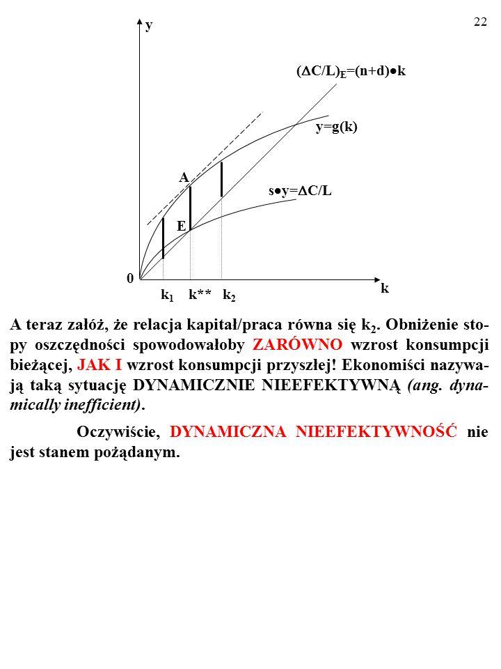 21 Niech relacja kapitał/praca równa k** spełnia warunek dy/dk= (n+d), a rzeczywiste k w momencie wejścia gospodarki na ścieżkę wzrostu zrównoważonego