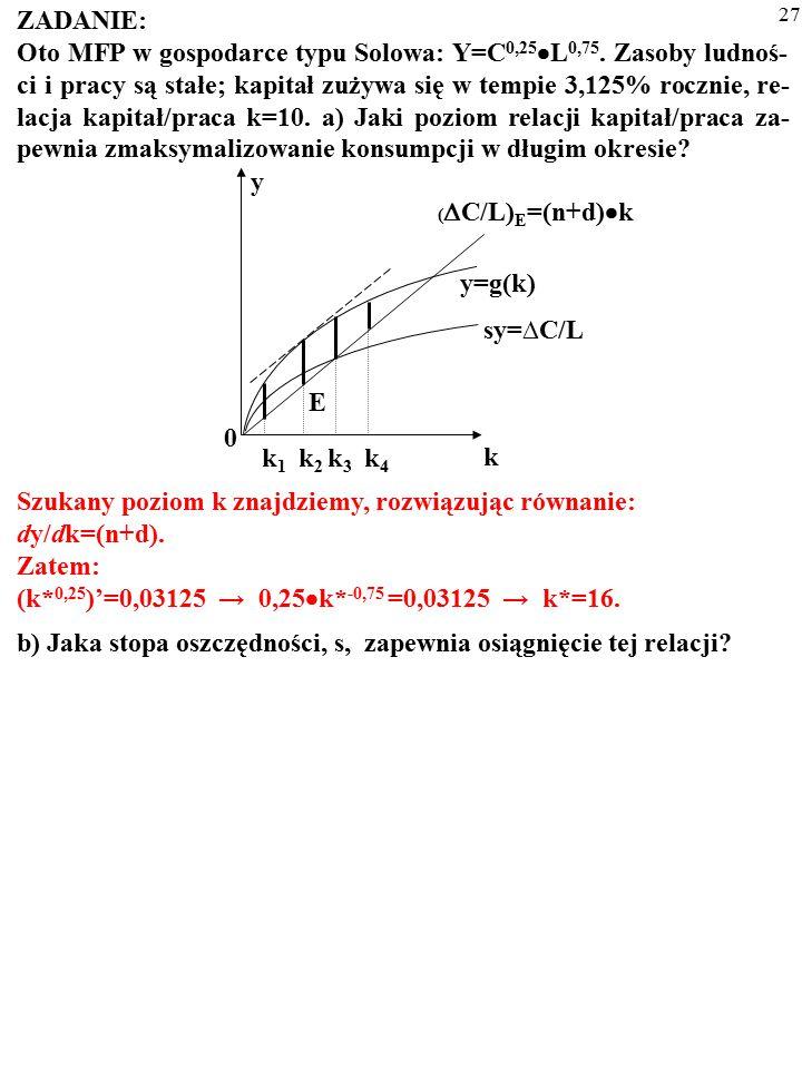 26 ZADANIE: Oto MFP w gospodarce typu Solowa: Y=C 0,25  L 0,75. Zasoby ludnoś- ci i pracy są stałe; kapitał zużywa się w tempie 3,125% rocznie, re- l