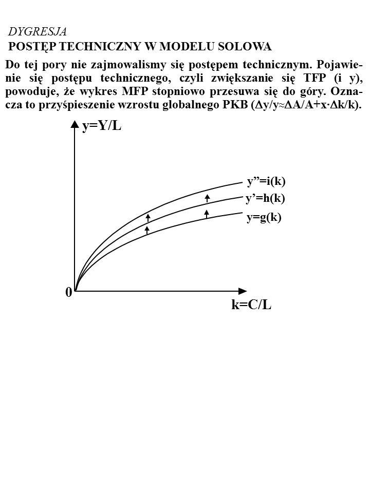 30 ZADANIE: Oto MFP w gospodarce typu Solowa: Y=C 0,25  L 0,75.