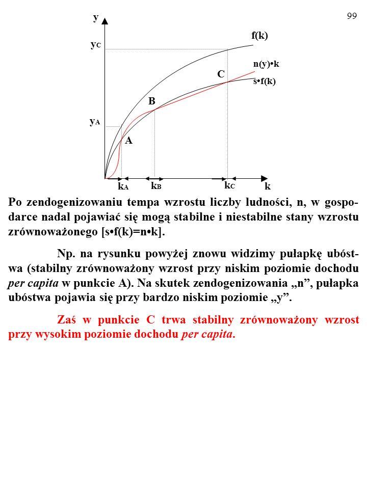 98 Po zendogenizowaniu tempa wzrostu liczby ludności, n, w gospo- darce nadal pojawiać się mogą stabilne i niestabilne stany wzrostu zrównoważonego [sf(k)=nk].