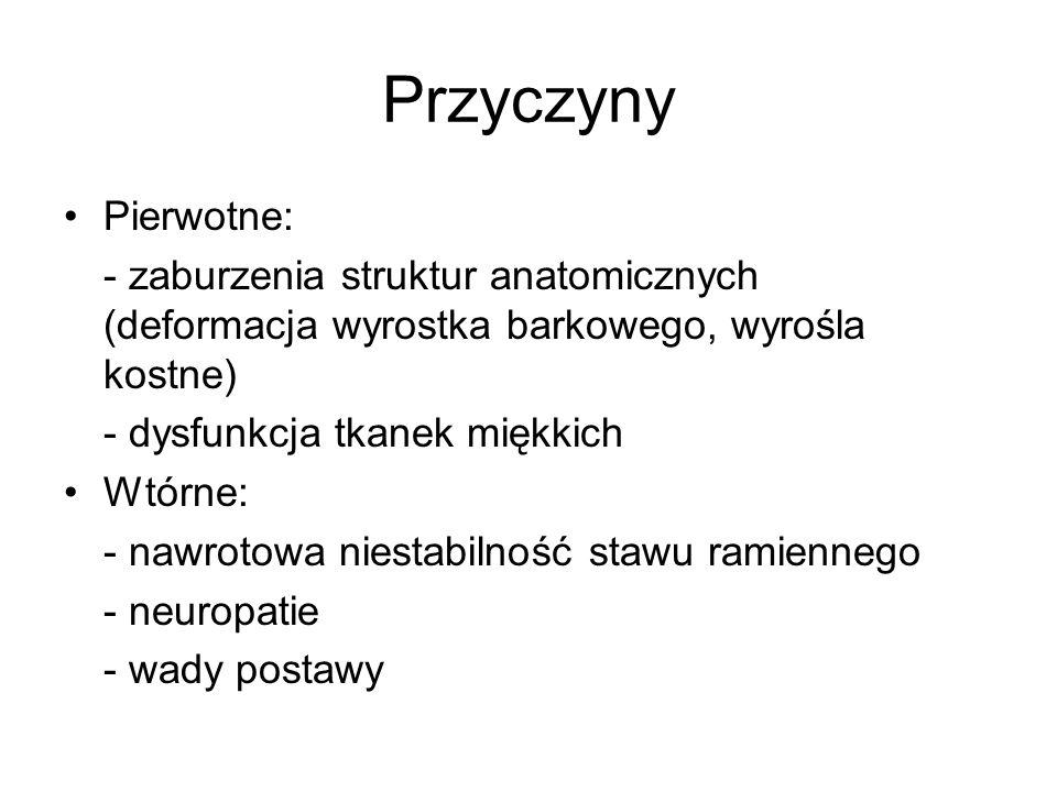 Przyczyny Pierwotne: - zaburzenia struktur anatomicznych (deformacja wyrostka barkowego, wyrośla kostne) - dysfunkcja tkanek miękkich Wtórne: - nawrot