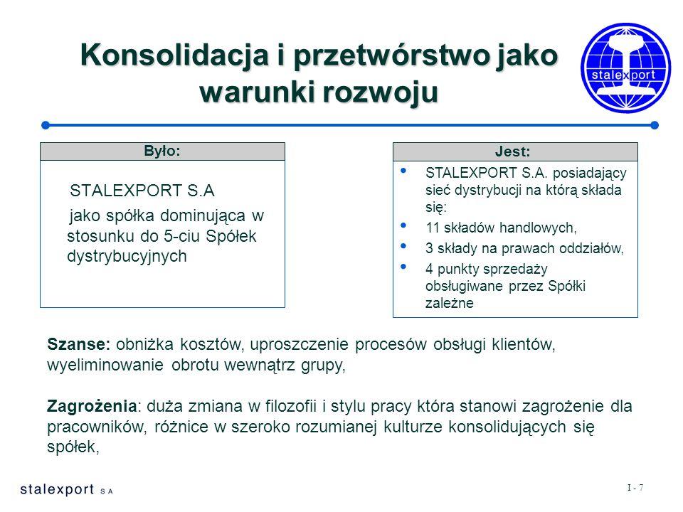 I - 7 Konsolidacja i przetwórstwo jako warunki rozwoju STALEXPORT S.A jako spółka dominująca w stosunku do 5-ciu Spółek dystrybucyjnych Było: Jest: STALEXPORT S.A.