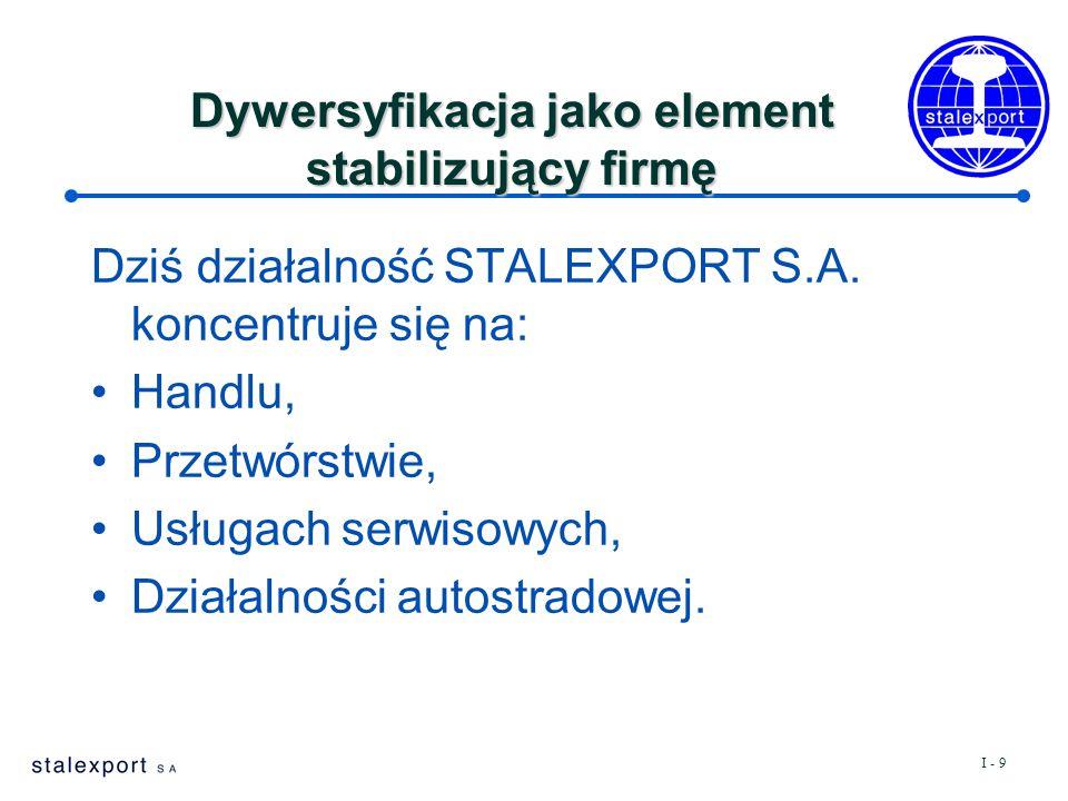 I - 9 Dywersyfikacja jako element stabilizujący firmę Dziś działalność STALEXPORT S.A.