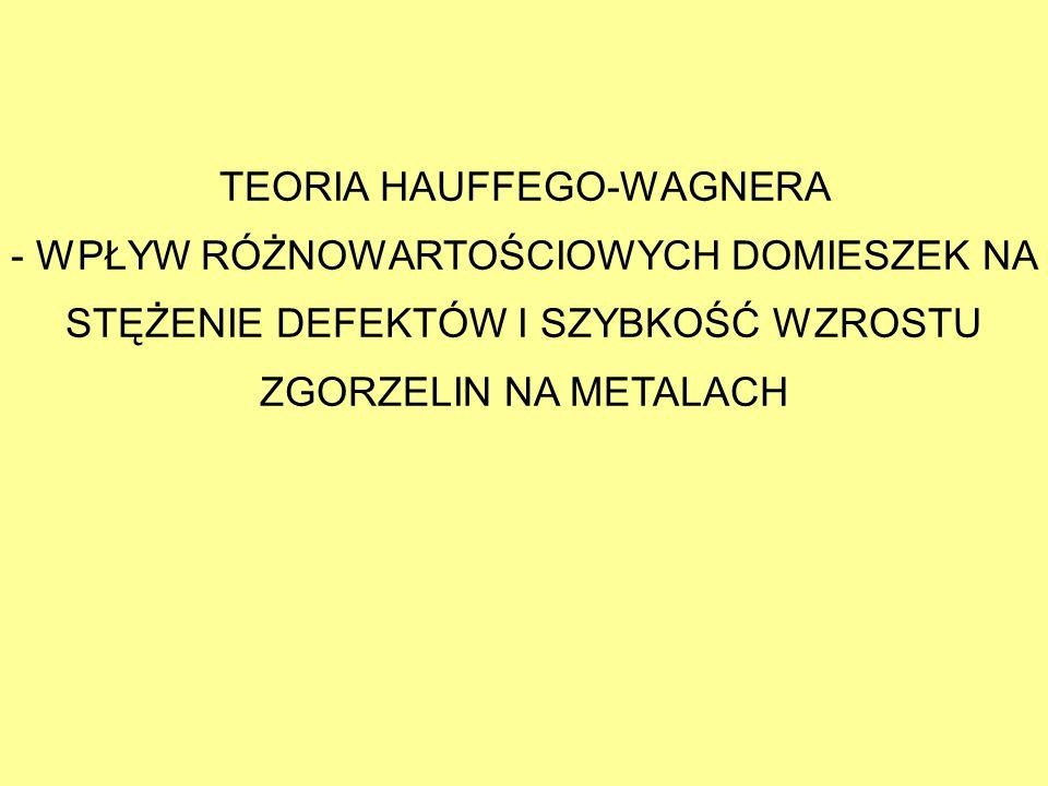 TEORIA HAUFFEGO-WAGNERA - WPŁYW RÓŻNOWARTOŚCIOWYCH DOMIESZEK NA STĘŻENIE DEFEKTÓW I SZYBKOŚĆ WZROSTU ZGORZELIN NA METALACH