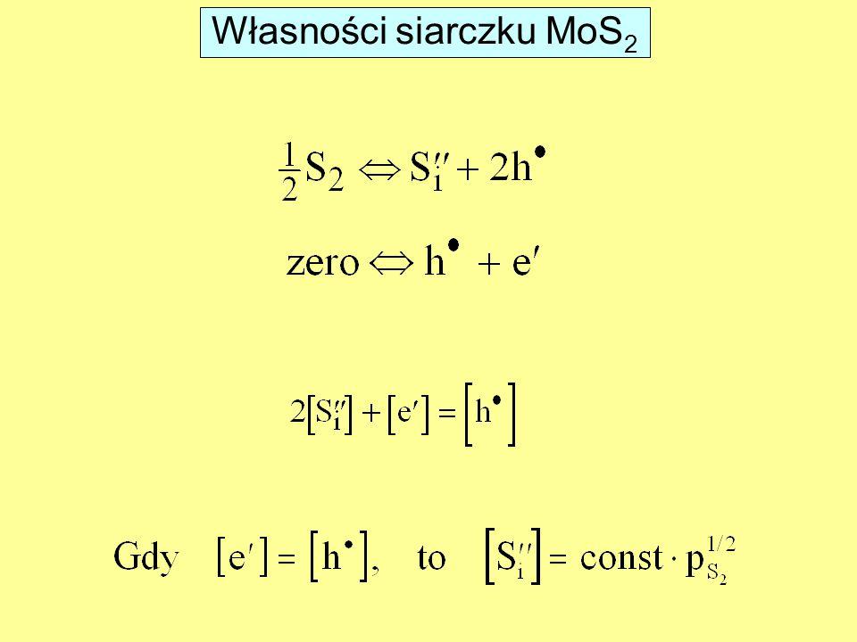 Własności siarczku MoS 2