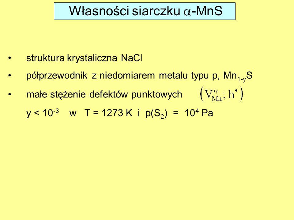 Własności siarczku  -MnS struktura krystaliczna NaCl półprzewodnik z niedomiarem metalu typu p, Mn 1-y S małe stężenie defektów punktowych y < 10 -3 w T = 1273 K i p(S 2 ) = 10 4 Pa