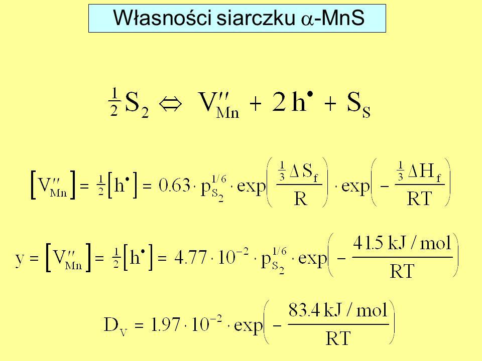 Szybkość siarkowania manganu Wyniki eksperymentalne: Rozważania teoretyczne: