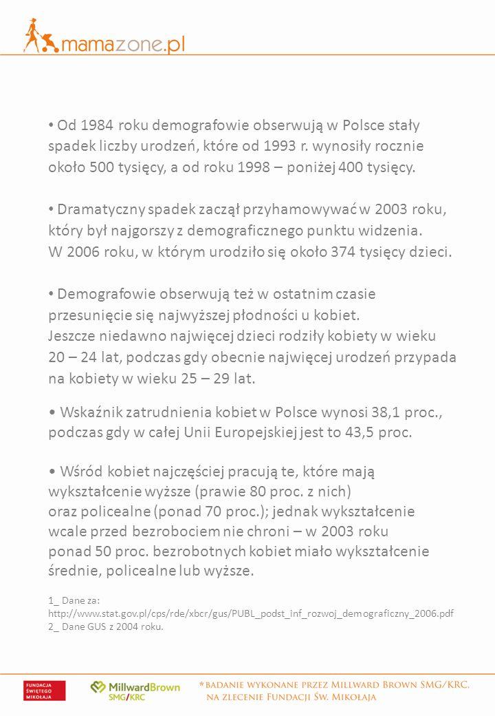 We wrześniu i w październiku 2006 roku, na zlecenie Fundacji Świętego Mikołaja, Instytut Badania Opinii Społecznej i Rynku MillwardBrown SMG/KRC przeprowadził badania, których celem było poznanie sytuacji matek małych dzieci na polskim rynku pracy.