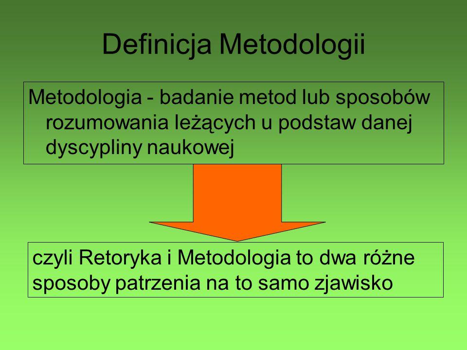 Definicja Metodologii Metodologia - badanie metod lub sposobów rozumowania leżących u podstaw danej dyscypliny naukowej czyli Retoryka i Metodologia to dwa różne sposoby patrzenia na to samo zjawisko