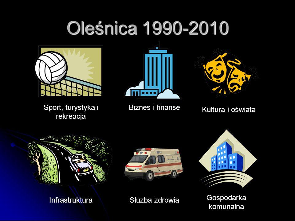 Sport i rekreacja Przez ostatnie 10 lat przez władze samorządowe kładziony jest duży nacisk na rozwój bazy sportowo-wypoczynkowej w naszym mieście.