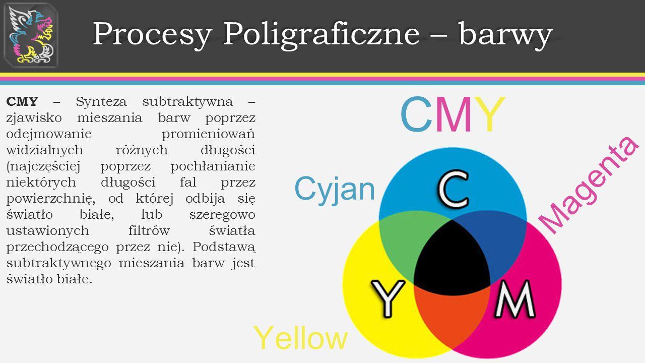 Procesy Poligraficzne – barwy CMY – Synteza subtraktywna – zjawisko mieszania barw poprzez odejmowanie promieniowań widzialnych różnych długości (najczęściej poprzez pochłanianie niektórych długości fal przez powierzchnię, od której odbija się światło białe, lub szeregowo ustawionych filtrów światła przechodzącego przez nie).