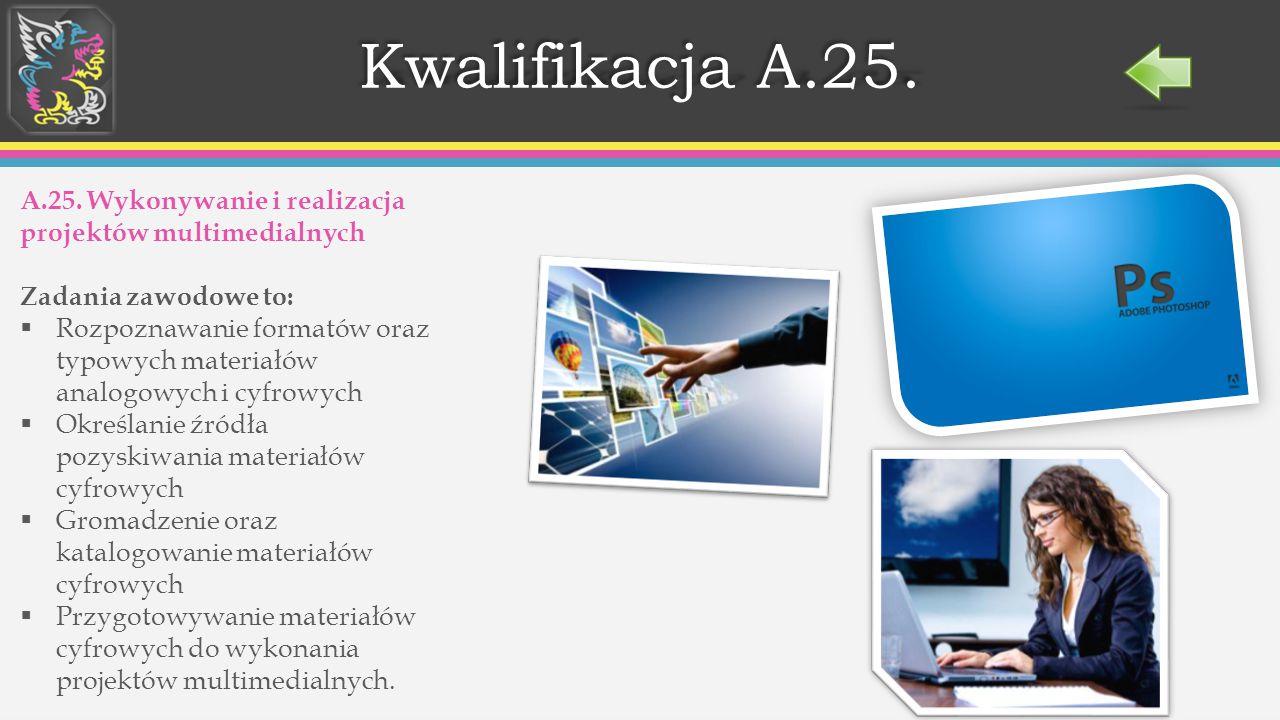 Kwalifikacja A.25.A.25.