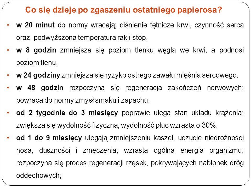 W tys. PLN. 100 70 60 50 40 30 20 10 0 2 – 3 – pokojowe mieszkanie Nie Pal – Zaoszczędzisz!!!