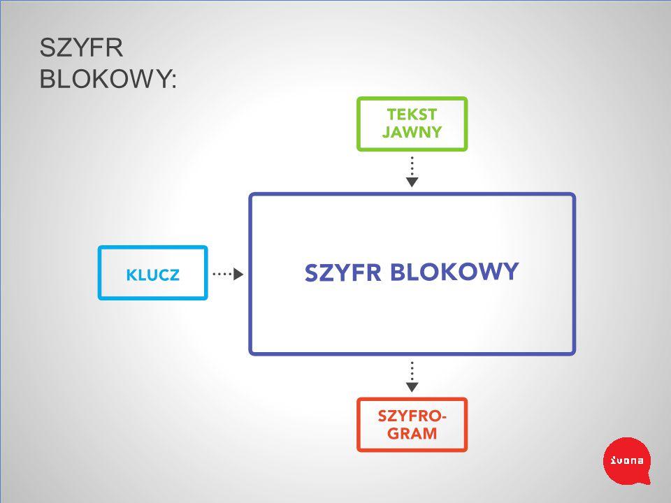 SZYFR BLOKOWY: