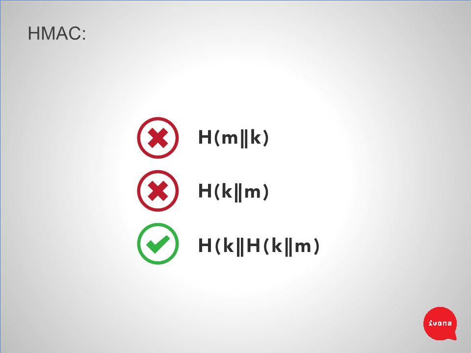 HMAC: