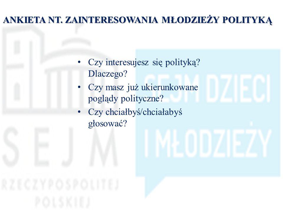 Czy interesujesz się polityką? Dlaczego? Czy masz już ukierunkowane poglądy polityczne? Czy chciałbyś/chciałabyś głosować? ANKIETA NT. ZAINTERESOWANIA