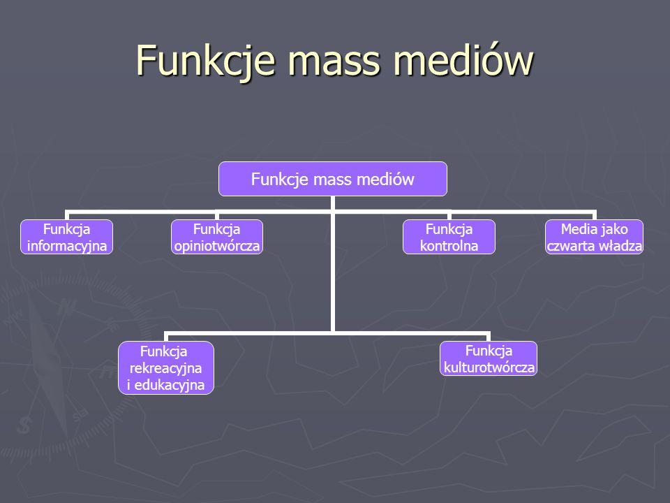 Funkcje mass mediów Funkcja informacyjna Funkcja rekreacyjna i edukacyjna Funkcja opiniotwórcza Funkcja kontrolna Funkcja kulturotwórcza Media jako cz