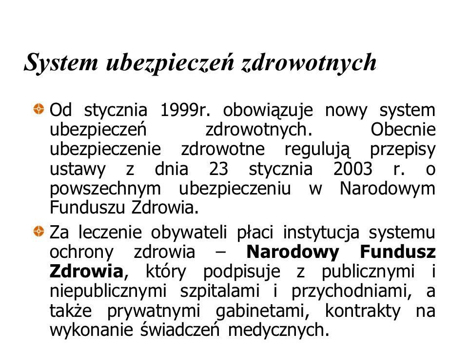 Od stycznia 1999r. obowiązuje nowy system ubezpieczeń zdrowotnych. Obecnie ubezpieczenie zdrowotne regulują przepisy ustawy z dnia 23 stycznia 2003 r.