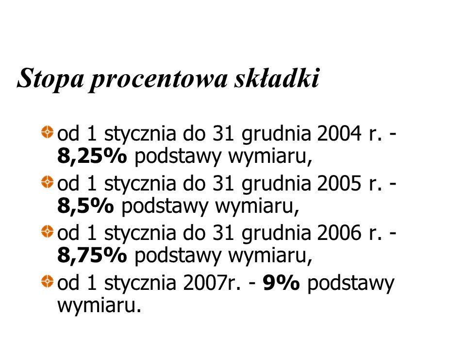 od 1 stycznia do 31 grudnia 2004 r. - 8,25% podstawy wymiaru, od 1 stycznia do 31 grudnia 2005 r. - 8,5% podstawy wymiaru, od 1 stycznia do 31 grudnia