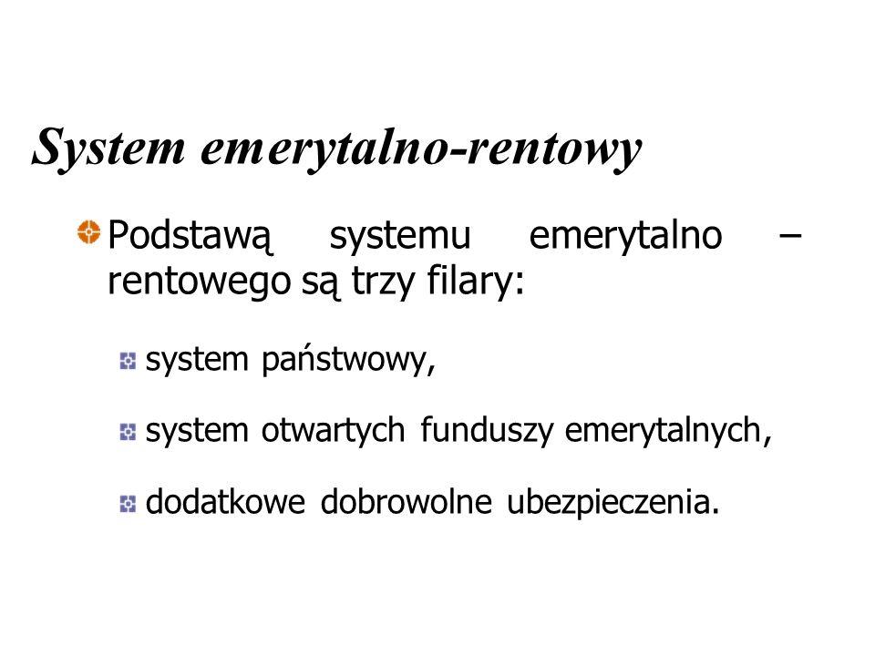 System emerytalno-rentowy Podstawą systemu emerytalno – rentowego są trzy filary: system państwowy, system otwartych funduszy emerytalnych, dodatkowe