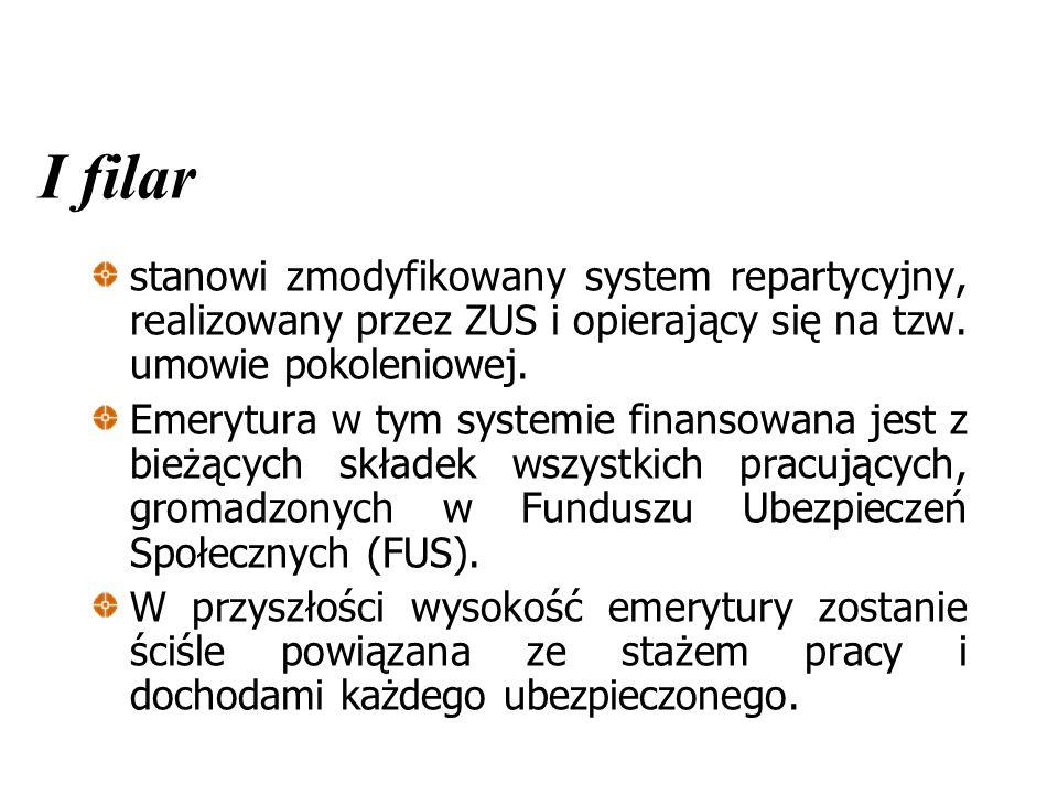 I filar stanowi zmodyfikowany system repartycyjny, realizowany przez ZUS i opierający się na tzw. umowie pokoleniowej. Emerytura w tym systemie finans