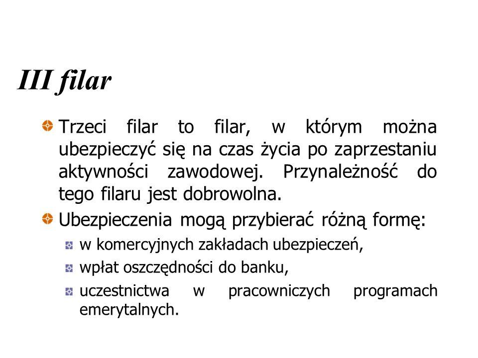 III filar Trzeci filar to filar, w którym można ubezpieczyć się na czas życia po zaprzestaniu aktywności zawodowej. Przynależność do tego filaru jest
