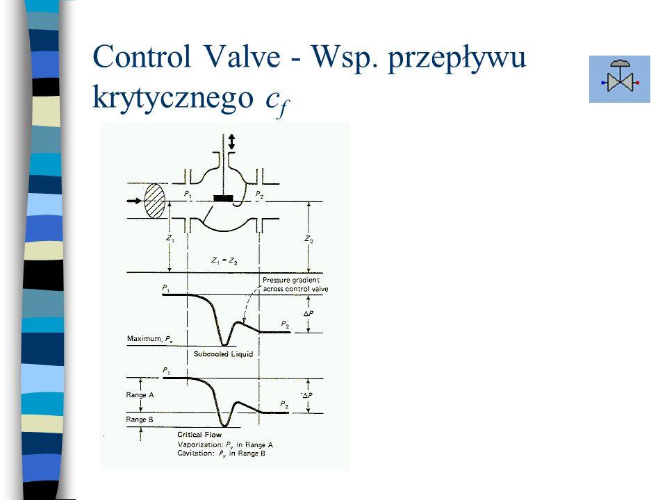 Control Valve - Wsp. przepływu krytycznego c f