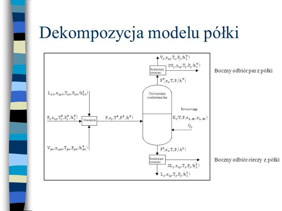 Dekompozycja modelu półki Mieszalnik Rozdzielacz strumieni Równowaga Uniwersalny rozdzielacz faz Boczny odbiór par z półki Boczny odbiór cieczy z półki