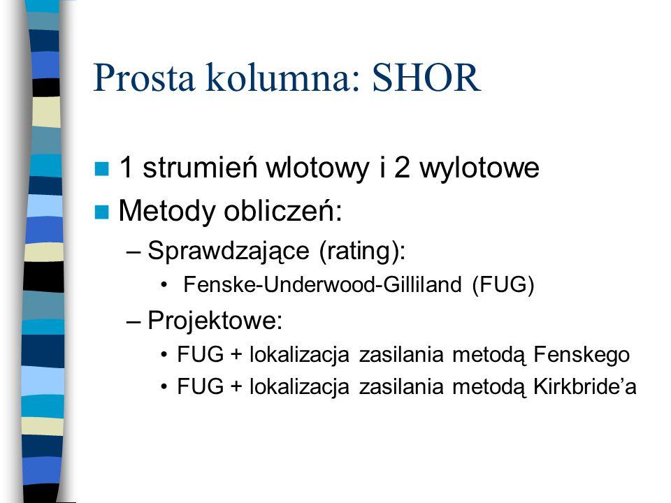 Prosta kolumna: SHOR 1 strumień wlotowy i 2 wylotowe Metody obliczeń: –Sprawdzające (rating): Fenske-Underwood-Gilliland (FUG) –Projektowe: FUG + lokalizacja zasilania metodą Fenskego FUG + lokalizacja zasilania metodą Kirkbride'a